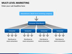 Multi Level Marketing (MLM) PPT Slide 7