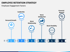 Employee Retention Strategy PPT slide 3