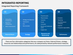 Integrated Reporting PPT Slide 2