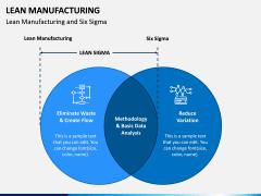 Lean Manufacturing PPT Slide 7