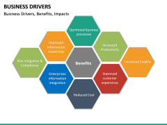 Business Drivers PPT Slide 30