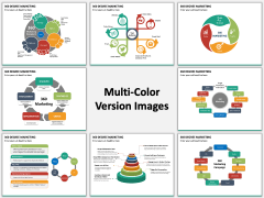 360 Degree Marketing PPT Slide MC Combined