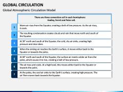Global Circulation PPT Slide 8