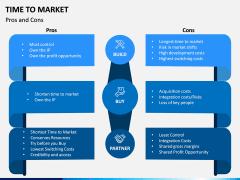 Time to Market PPT Slide 11