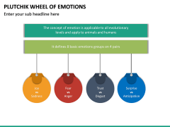 Plutchik Wheel of Emotions PPT Slide 19