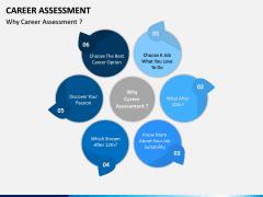 Career Assessment PPT Slide 5