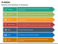 7S model PPT slide 25