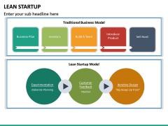 Lean Startup PPT Slide 48