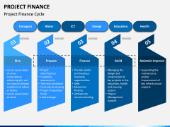 Project Finance PPT Slide 4