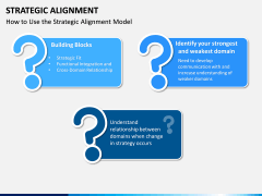 Strategic Alignment PPT Slide 11