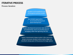 Iterative Process PPT Slide 4