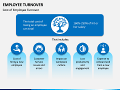 Employee Turnover PPT Slide 7