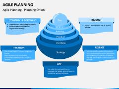 Agile Planning PPT Slide 5