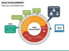 Agile Development PPT Slide 19