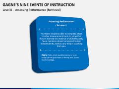 Gagne's Nine Events of Instruction PPT Slide 14