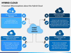 Hybrid Cloud PPT Slide 7