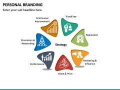 Personal Branding PPT Slide 36