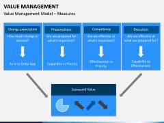 Value Management PPT Slide 11