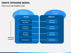 Onsite Offshore Model PPT Slide 4