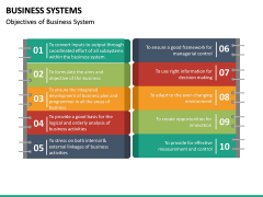 Business Systems PPT Slide 21