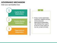 Governance Mechanism PPT Slide 17