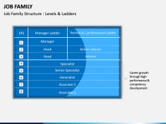 Job Family PPT Slide 5