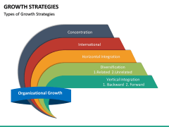 Growth Strategies PPT slide 27