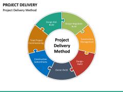Project Delivery PPT Slide 19