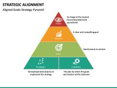 Strategic Alignment PPT Slide 21