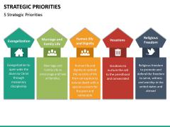Strategic Priorities PPT Slide 14