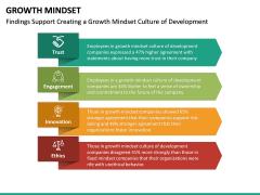 Growth Mindset PPT Slide 33