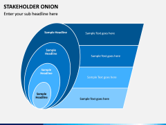 Stakeholder Onion PPT Slide 3