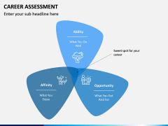 Career Assessment PPT Slide 11