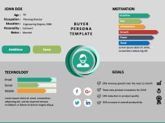Buyer persona PPT slide 16