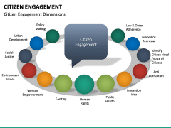 citizen engagement PPT slide 22