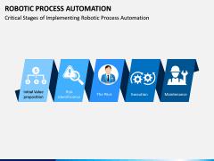Robotic Process Automation PPT Slide 9