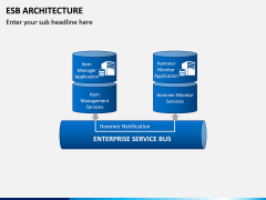 ESB Architecture PPT Slide 8