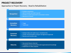 Project Recovery PPT Slide 9