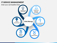 IT Service Management PPT slide 2