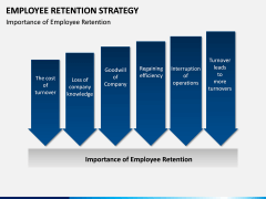 Employee Retention Strategy PPT slide 11