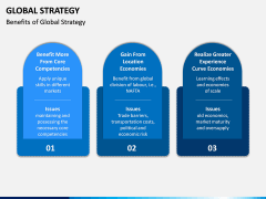 Global Strategy PPT Slide 13
