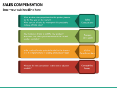 Sales Compensation PPT Slide 22