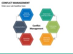 Conflict Management PPT Slide 24