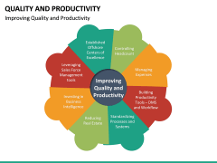 Quality and Productivity PPT Slide 21