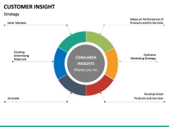 Customer Insight PPT Slide 32