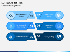 Software Testing PPT Slide 9
