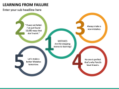 Learning from Failure PPT Slide 21