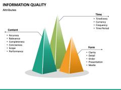 Information Quality PPT Slide 16