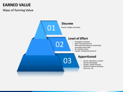 Earned Value PPT Slide 5