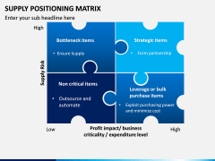 Supply Positioning Matrix PPT Slide 4